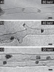 TEM-images of Os in CNT imaged at different beam energies: 80, 40, and 20 kV