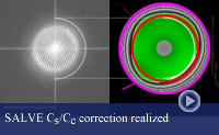 Youngs fringes and aberration function of the SALVE Cs/Cc corrector at 20 kV
